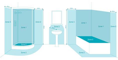 Phoebe Led  Bathroom Zones Explained