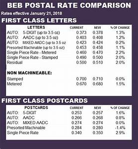 Usps Rate Comparison First Class Bebtexas