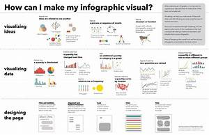 2 2 Consider Other Forms Of Visualization