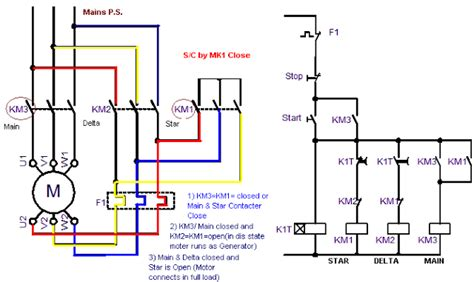 Sep 13, 2015 · automatic star delta starter using relays and adjustable electronic timer for induction motor automatic speed regulation depending on incoming vehicle on high ways (fuel injection) automatic solar tracker Power Circuit OF STAR DELTA STARTER | Delta connection, Electrical circuit diagram, Circuit diagram