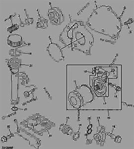 Oil Pump  4x2  -  U516c U7528 U8f66 U8f86 John Deere 6x4