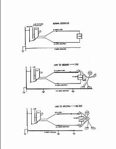 figure 8 7 ground fault circuit interrupter operation With ground fault interrupt analyzer method and on wiring a ground fault