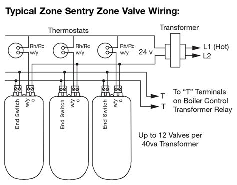 Zone Valve Thermostat Relay Heating Help The Wall