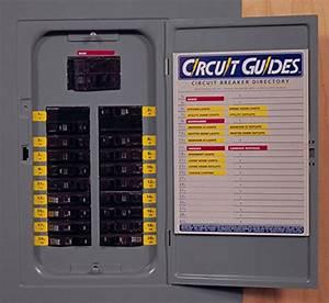 Best Circuit Breaker Panels