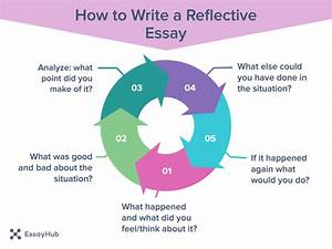 do my essay for cheap doing market research for business plan creative writing summer course cambridge