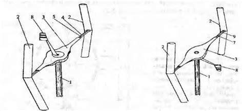 Конструкция вэу с горизонтальной осью вращения преимущества разработки и отличия от вертикальных ветряных генераторов