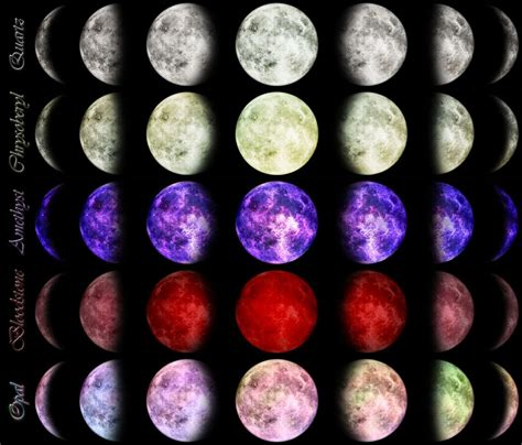 All Moons - Pics about space