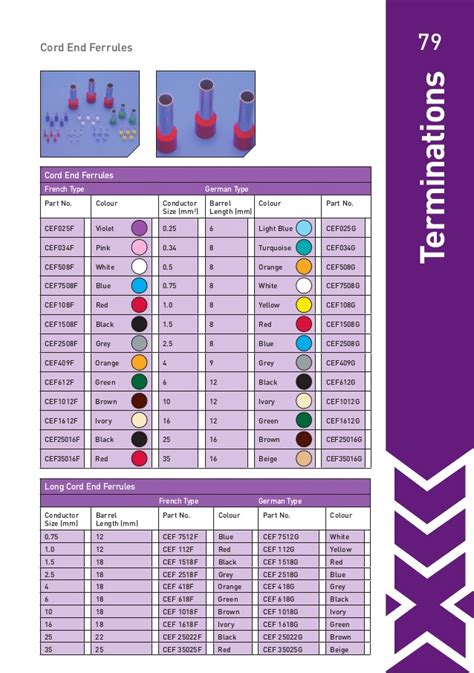 turquoise and orange area partex catalogue