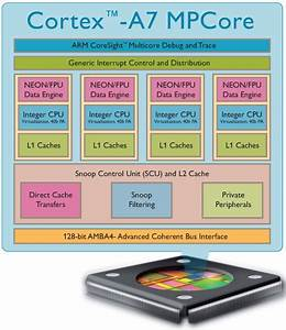 Arm U2019s New Cortex A7 Is Tailor