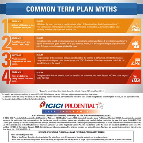 icici prulife life insurance buy life insurance policy