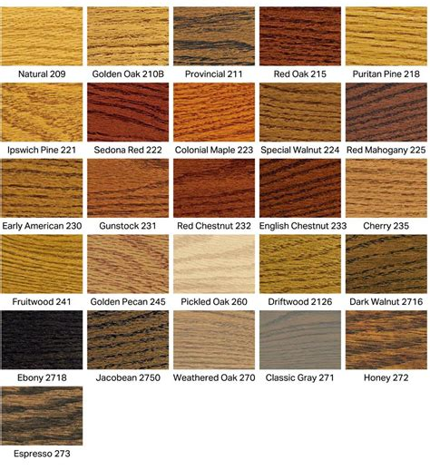 duraseal colors wood stain wood floor stain colors from duraseal by