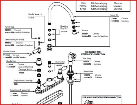 how to change moen kitchen faucet how to replace moen o rings on a kitchen faucet