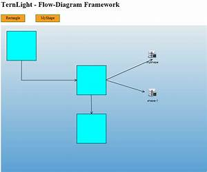 Github  Ternlight  Javascript Library To Draw