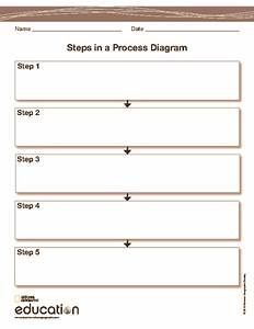 Steps In A Process Diagram Graphic Organizer For 2nd