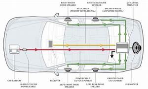 Diagram  Pc Audio Car Amplifier Wiring Diagram Full