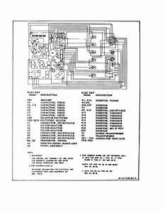 Figure 4 60 Hz Governor Control Unit Wiring Diagram