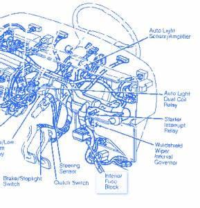 Ford Thunderbird 1992 In Dash Electrical Circuit Wiring