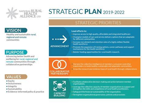 strategic goals graphics google search