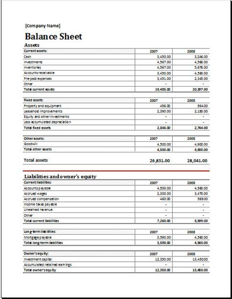 asset  liability report balance sheet  excel excel
