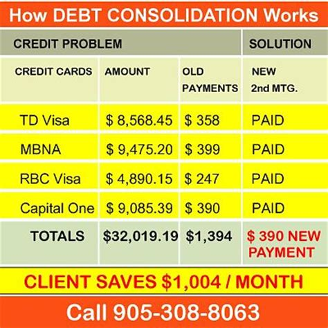 Mortgage Loan Tips. How To Get Out Of Payday Loans. Wood Garage Doors Los Angeles. Drug Addiction In The Us Stephen Fry Podgrams. Ivy Tech Nursing Curriculum Usf It Help Desk. Cloud Security Best Practices. Medical Practice Management System. Online Construction Courses Ny Car Insurance. Online Schools Colleges And Universities