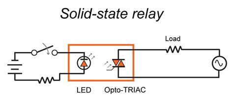 The Basics Ssrs Solid State Relays Switching Device