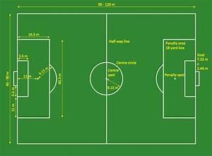 football pitch metric football pitch football drawing