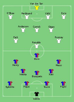 Champions League final 2009 Barcelona x Manchester United - Скачать бесплатно