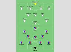 Ligue des champions de l'UEFA 20082009 — Wikipédia