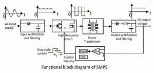 What Is The Difference Between Linear Power Supply And