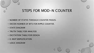 Modulo N Counter