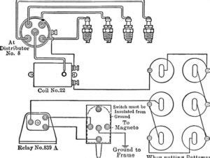Symptoms Bad Ignition Relay Function Location