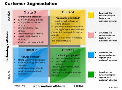 customer segmentation powerpoint