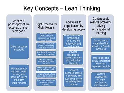 lean management system lean thinking