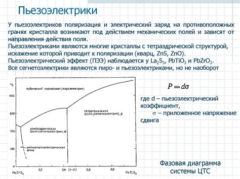 Пьезоэлектрики виды свойства и применение школа для электрика все об электротехнике и электронике