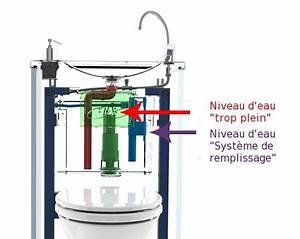 Reservoir Wc Lave Main : foire aux questions wici concept ~ Melissatoandfro.com Idées de Décoration