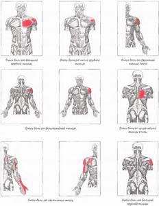 Избавление от боли в тазобедренном суставе