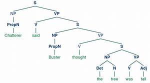 29 Sentence Diagram Generator