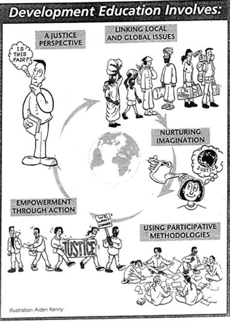 development education development education