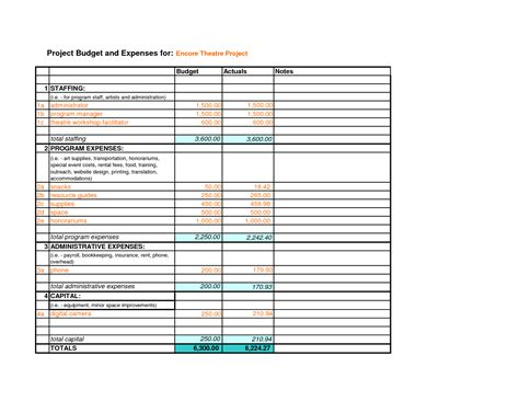 wedding budget spreadsheet google spreadshee