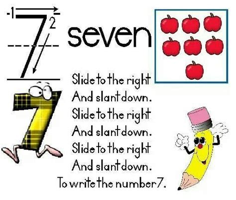 pin  christina eagle  math  fun  images fun