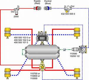 32 Tractor Trailer Air Brake System Diagram