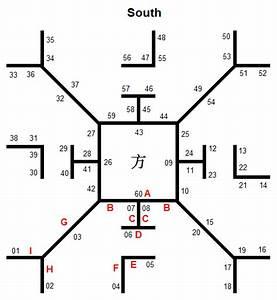 File Liubodivinationdiagram Png