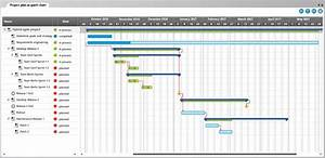 What Is A Gantt Chart   U2013 Knowledge Base