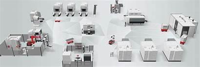Manufacturing Additive Intelligent Grenzebach Flow Production Markets