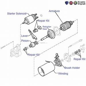 Fiat Linea 1 3 Mjd  Starter Components