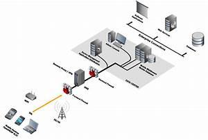 Openmeap Delivers An Open Source Mobile Enterprise Application Platform