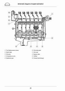 Man Marine Diesel Engine Workshop Service Repair Manual R6