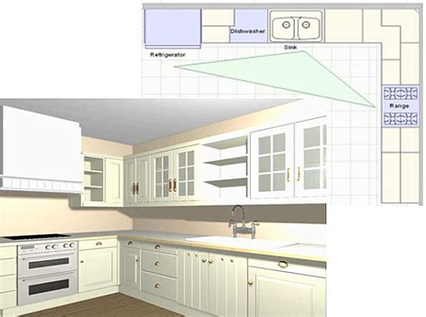 kitchen layout styles
