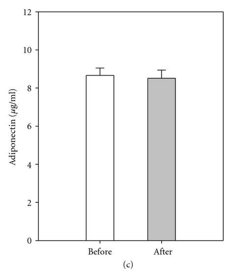 antidepressant effects  insulin sensitivity