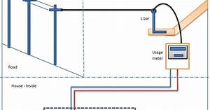 Days Of My Life  House Wiring Diagram Sri Lanka